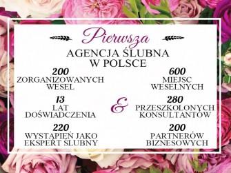 Nasze doświadczenie Warszawa
